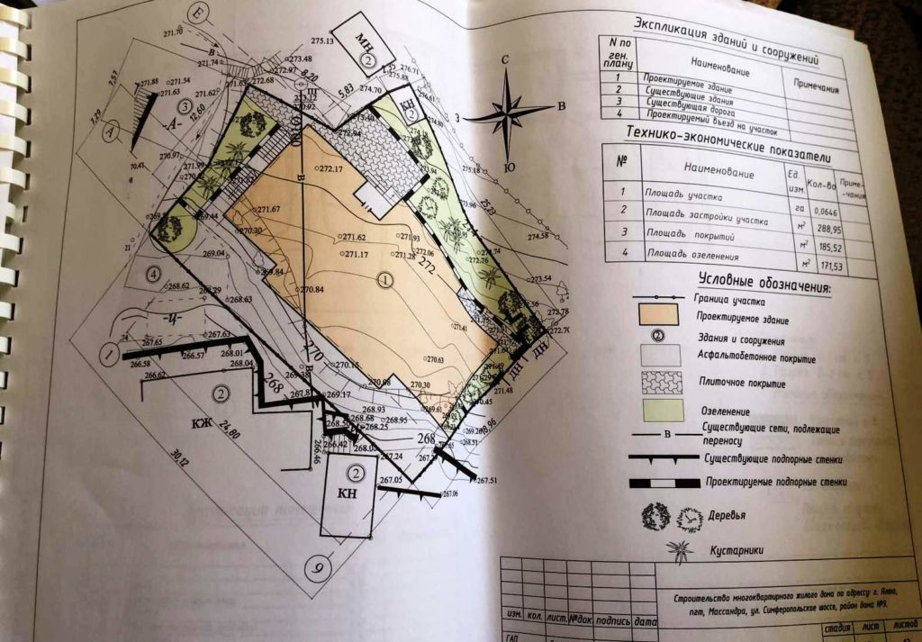 Участок для среднеэтажной жилой застройки в Массандре 3